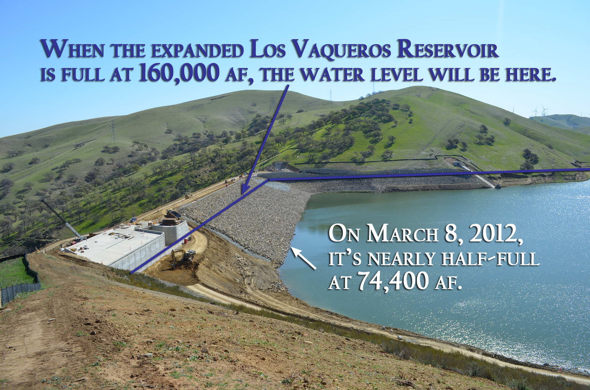 Take a look at how high the reservoir will be when